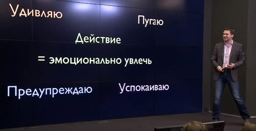 Видео Андрей Скворцов публичные выступления «по Станиславскому»