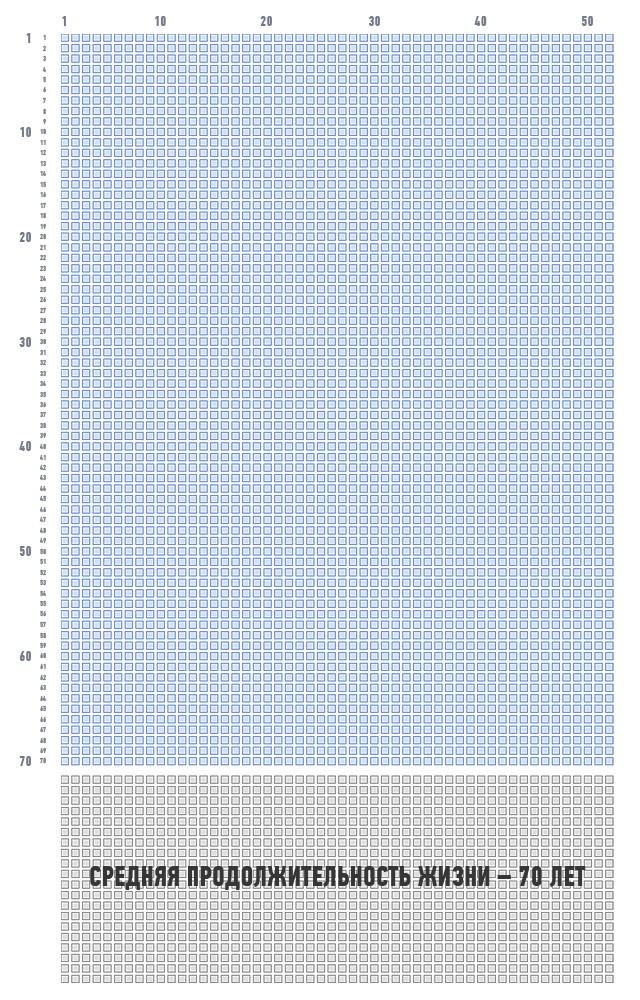 Реальный понедельный календарь на 70 лет